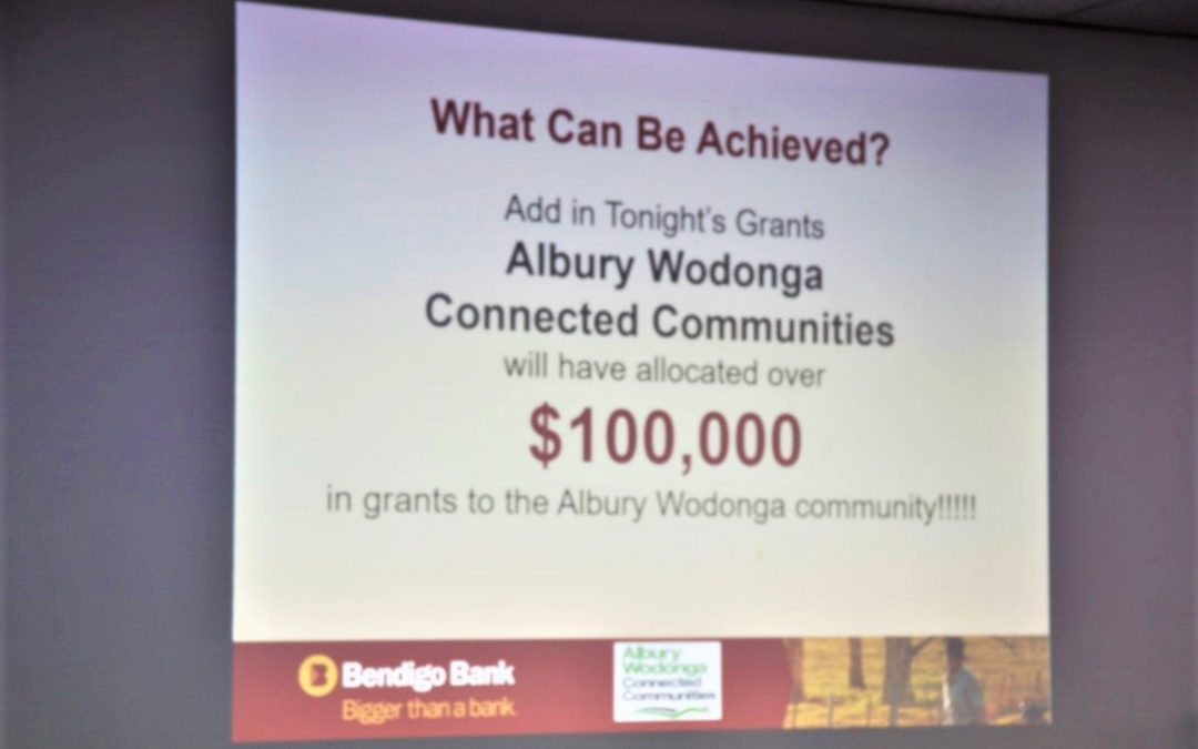 2019 Grants awarded